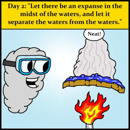 Yahweh Day 2